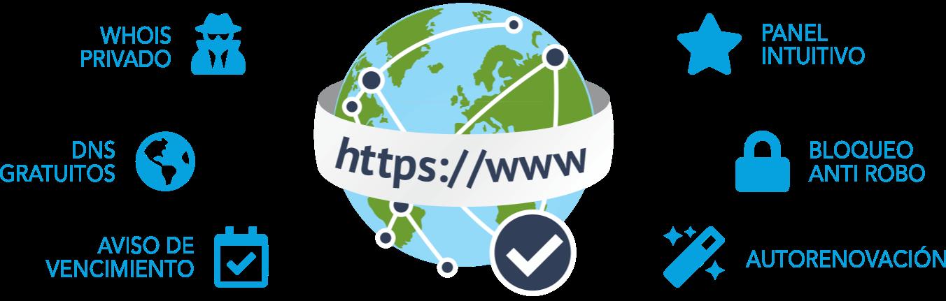 Imagen registro de dominios